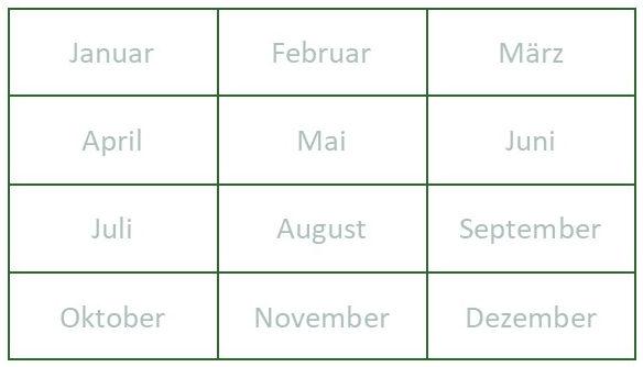 Gedanken zum Monat